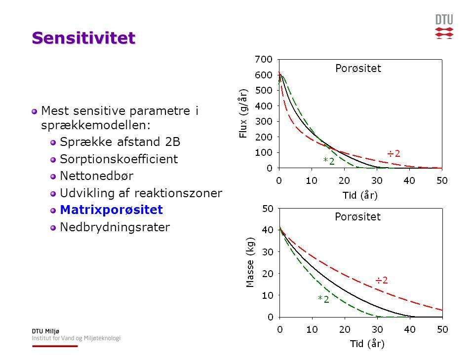 Sensitivitet Mest sensitive parametre i sprækkemodellen: