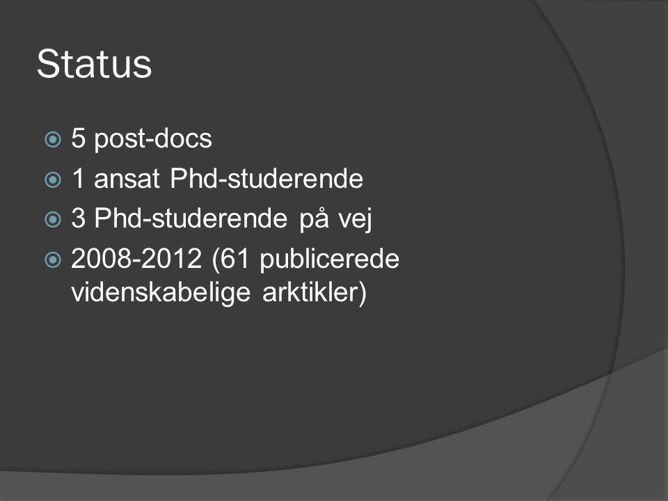 Status 5 post-docs 1 ansat Phd-studerende 3 Phd-studerende på vej