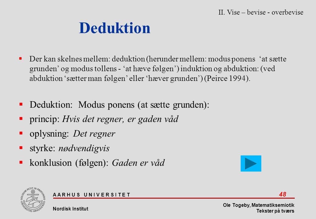 Deduktion Deduktion: Modus ponens (at sætte grunden):