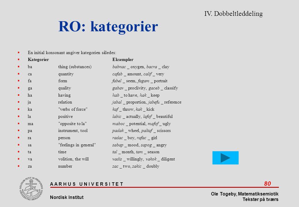 RO: kategorier IV. Dobbeltleddeling
