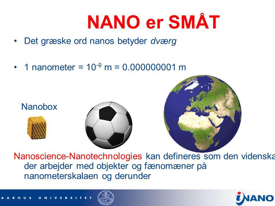 NANO er SMÅT Det græske ord nanos betyder dværg