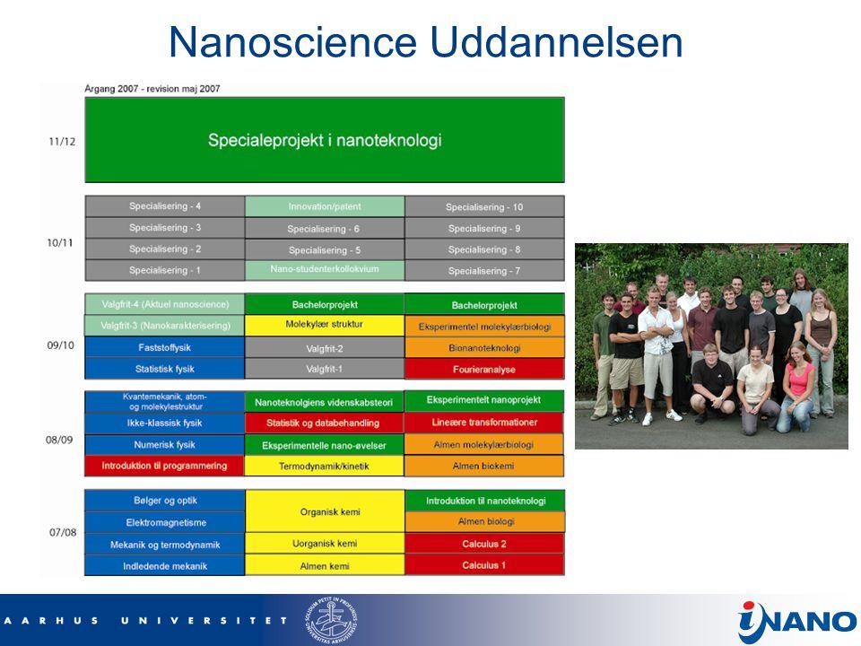 Nanoscience Uddannelsen