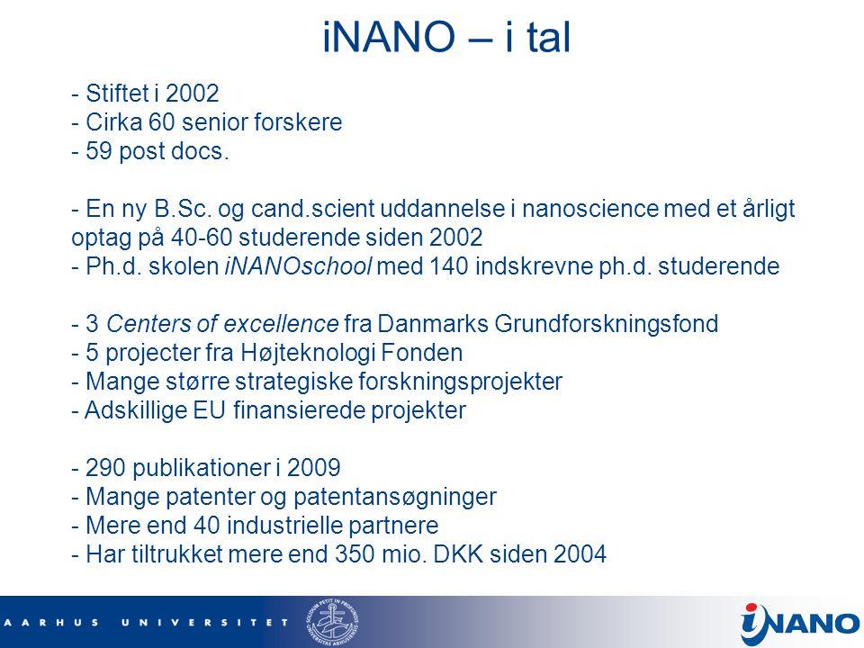 iNANO – i tal Stiftet i 2002 Cirka 60 senior forskere 59 post docs.