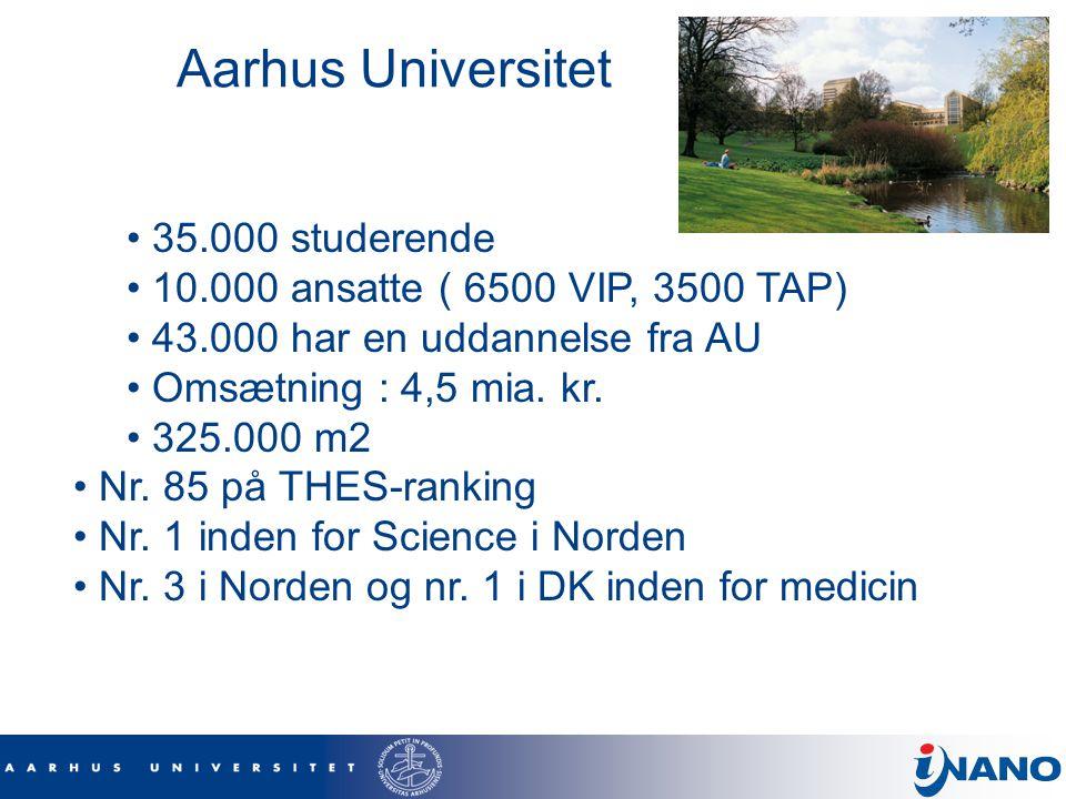 Aarhus Universitet 35.000 studerende