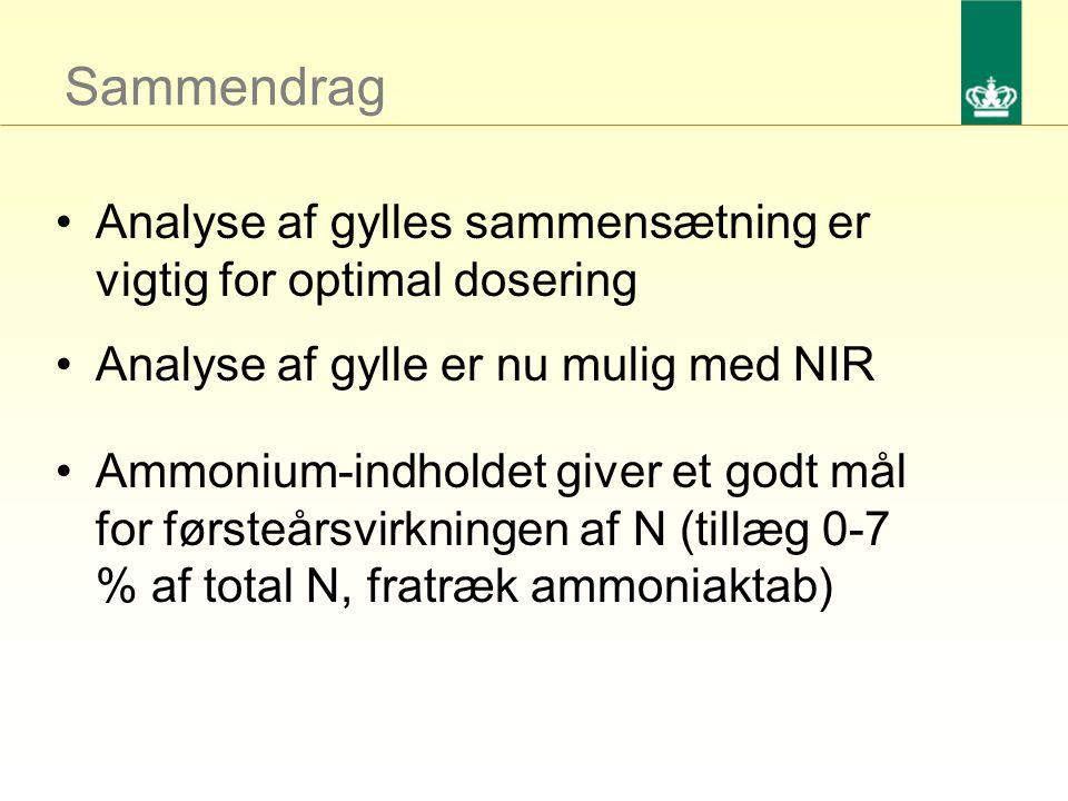 Sammendrag Analyse af gylles sammensætning er vigtig for optimal dosering. Analyse af gylle er nu mulig med NIR.