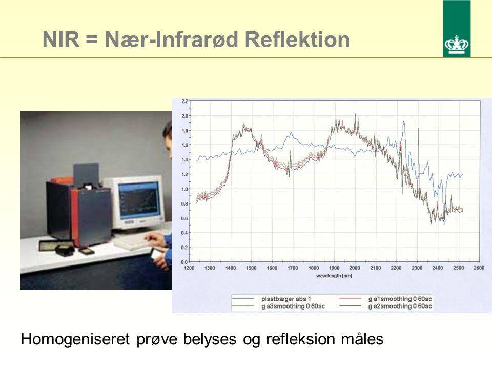 NIR = Nær-Infrarød Reflektion