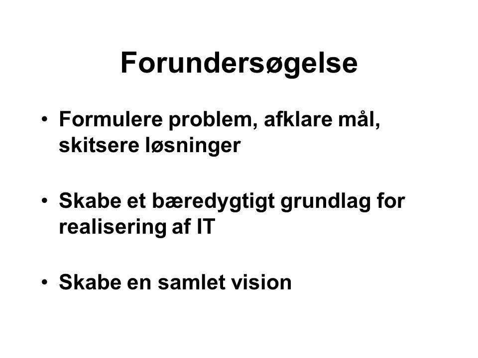 Forundersøgelse Formulere problem, afklare mål, skitsere løsninger