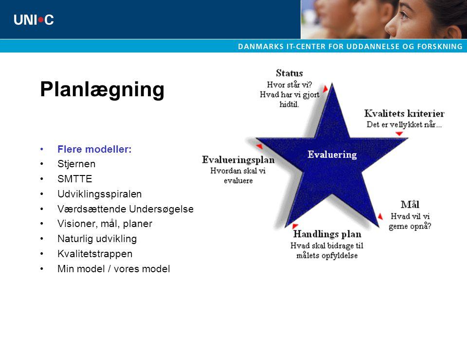 Planlægning Flere modeller: Stjernen SMTTE Udviklingsspiralen