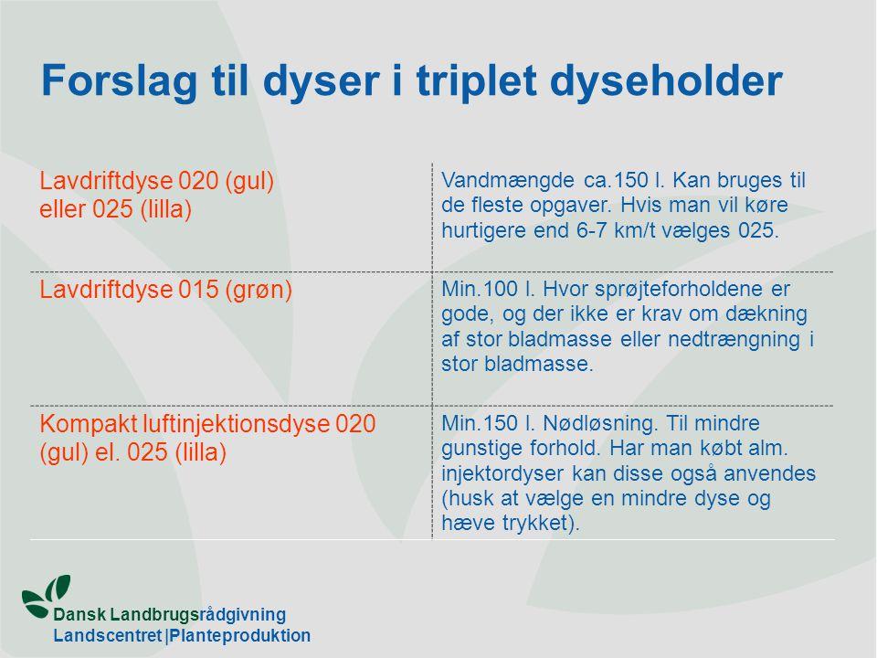 Forslag til dyser i triplet dyseholder