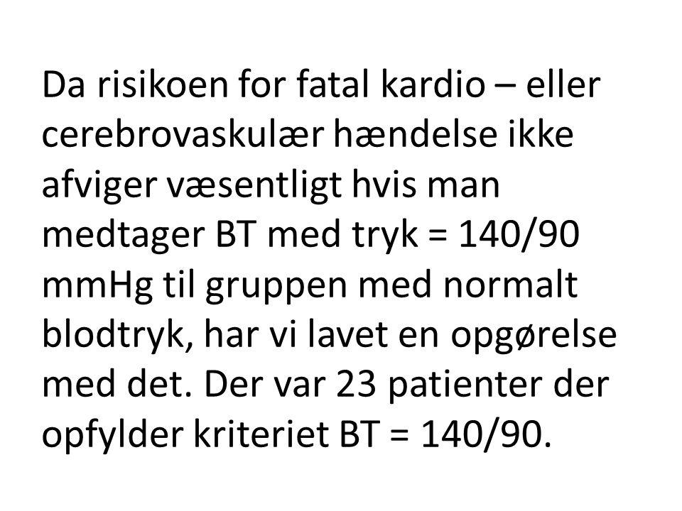 Da risikoen for fatal kardio – eller cerebrovaskulær hændelse ikke afviger væsentligt hvis man medtager BT med tryk = 140/90 mmHg til gruppen med normalt blodtryk, har vi lavet en opgørelse med det.