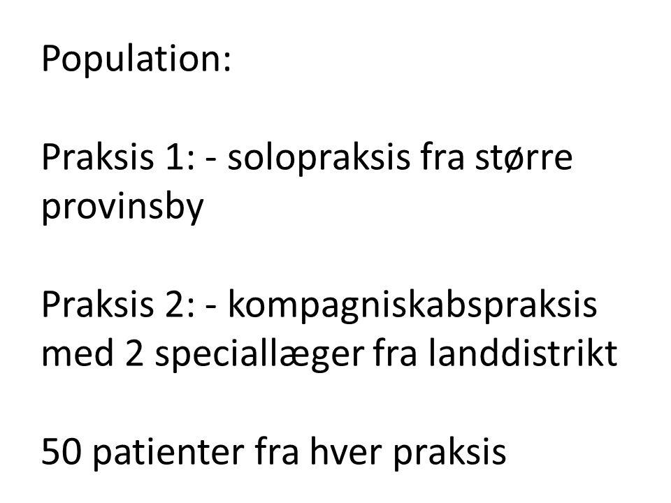 Population: Praksis 1: - solopraksis fra større provinsby Praksis 2: - kompagniskabspraksis med 2 speciallæger fra landdistrikt 50 patienter fra hver praksis