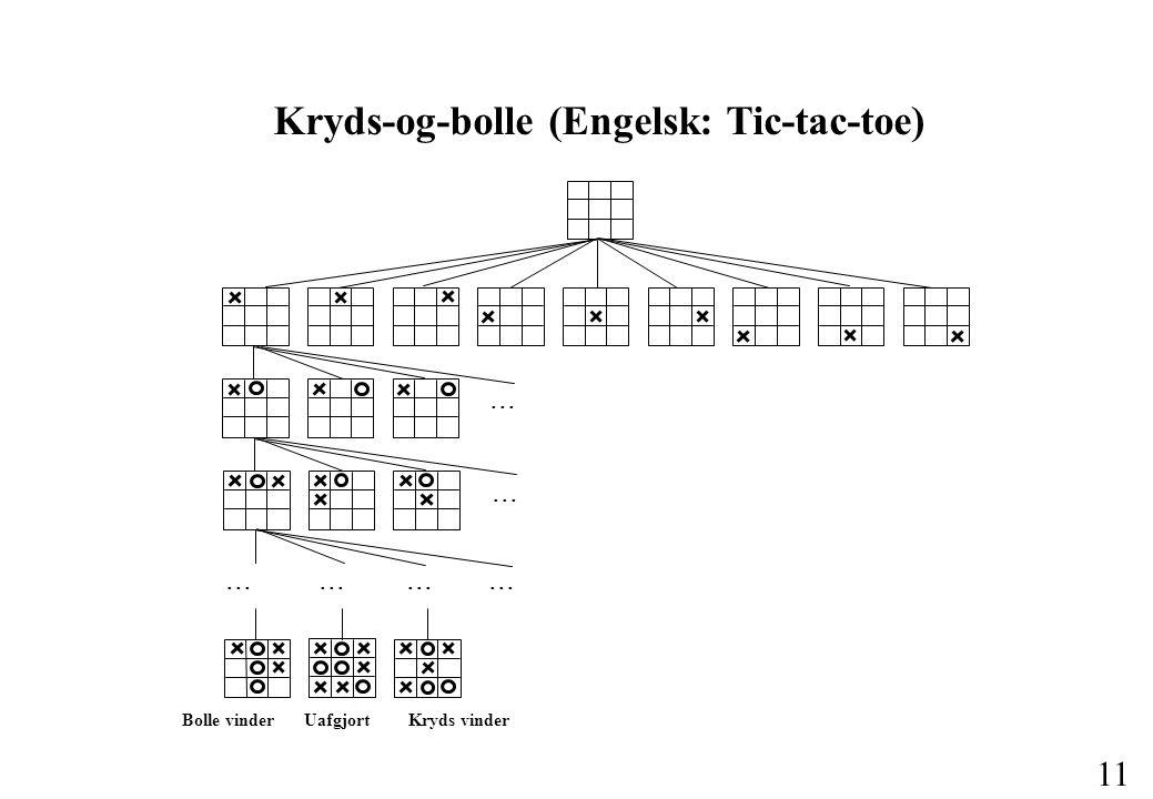 Kryds-og-bolle (Engelsk: Tic-tac-toe)