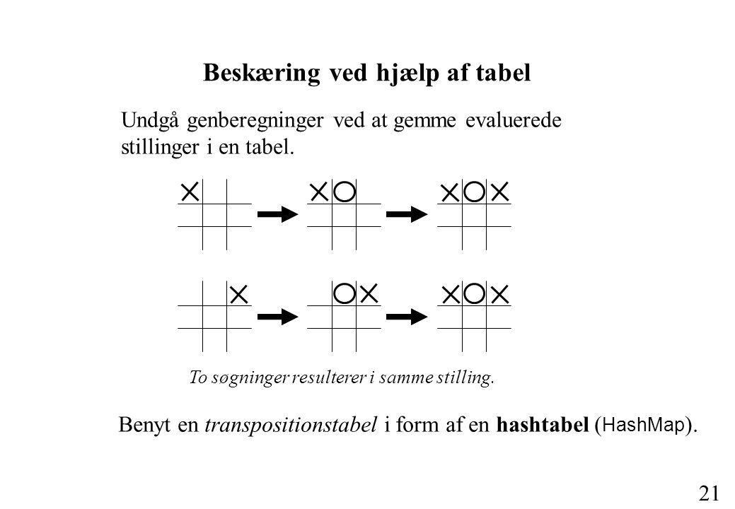 Beskæring ved hjælp af tabel