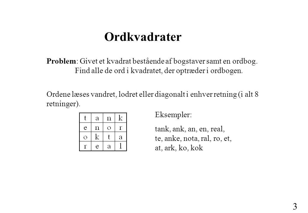 Ordkvadrater Problem: Givet et kvadrat bestående af bogstaver samt en ordbog. Find alle de ord i kvadratet, der optræder i ordbogen.