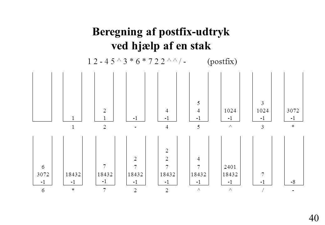 Beregning af postfix-udtryk ved hjælp af en stak