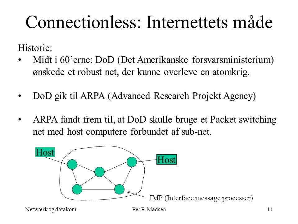 Connectionless: Internettets måde