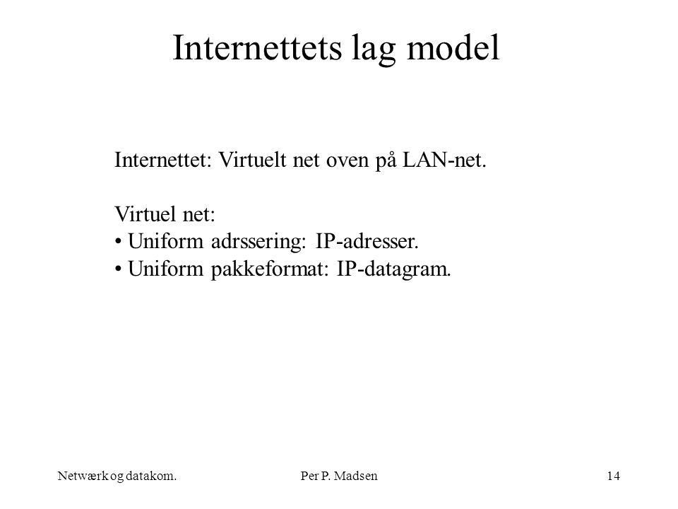 Internettets lag model