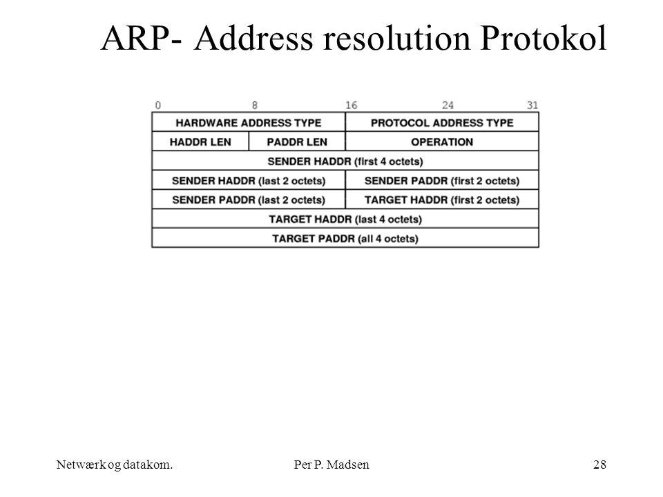 ARP- Address resolution Protokol