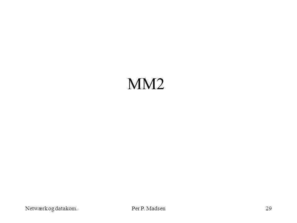 MM2 Netwærk og datakom. Per P. Madsen