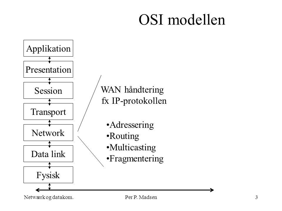 OSI modellen Applikation Presentation Session WAN håndtering