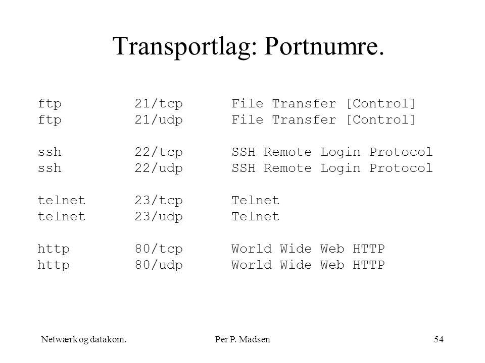 Transportlag: Portnumre.
