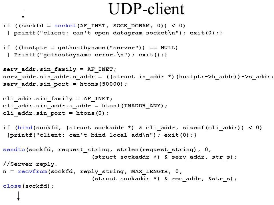 UDP-client if ((sockfd = socket(AF_INET, SOCK_DGRAM, 0)) < 0)