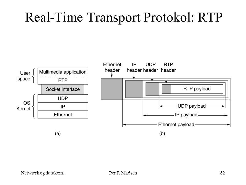 Real-Time Transport Protokol: RTP
