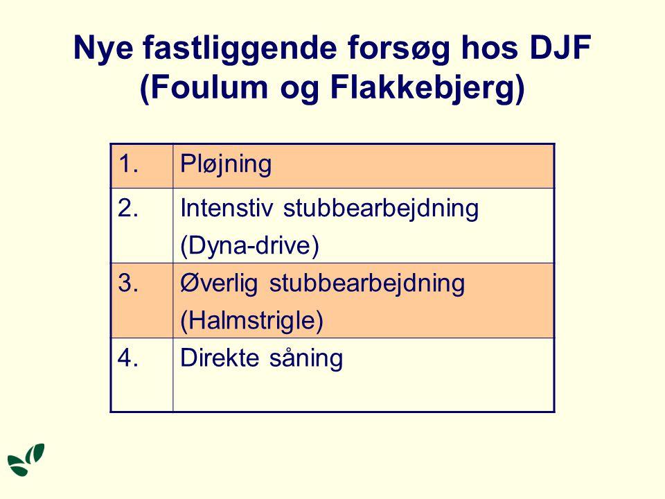 Nye fastliggende forsøg hos DJF (Foulum og Flakkebjerg)