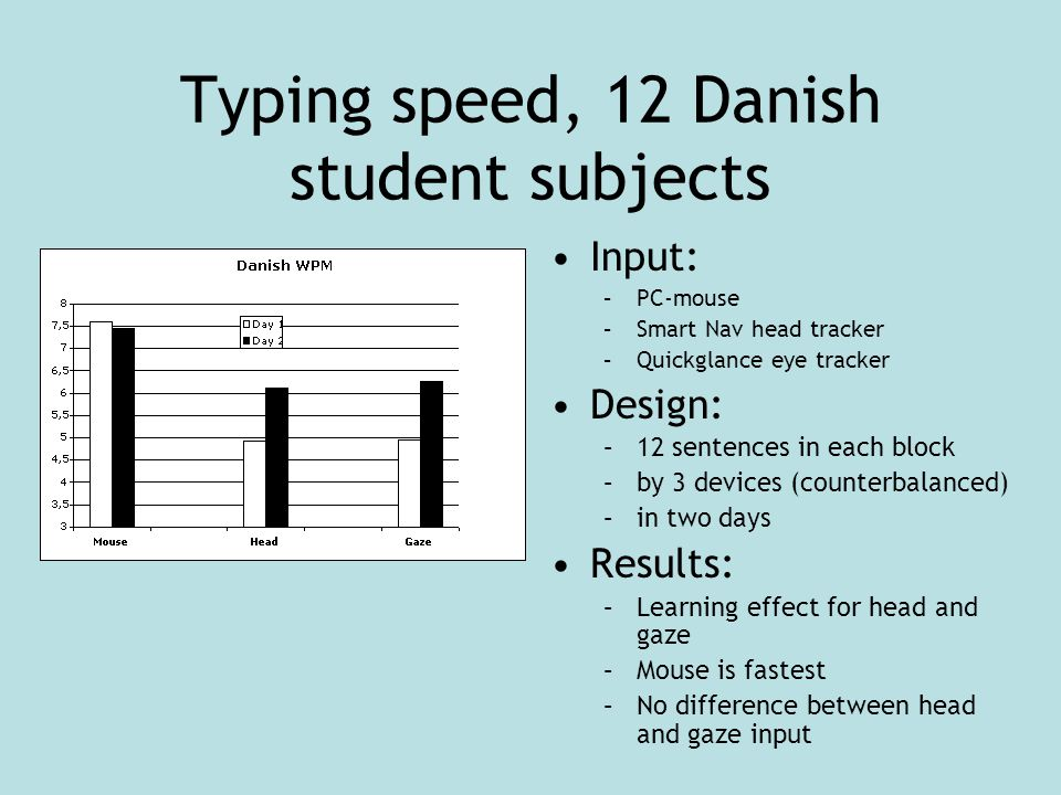 Typing speed, 12 Danish student subjects