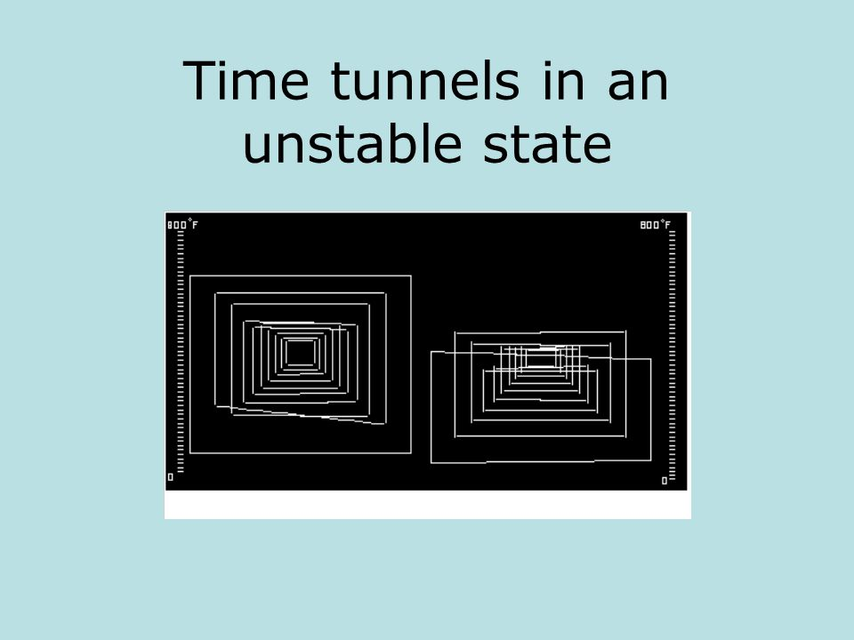 Time tunnels in an unstable state