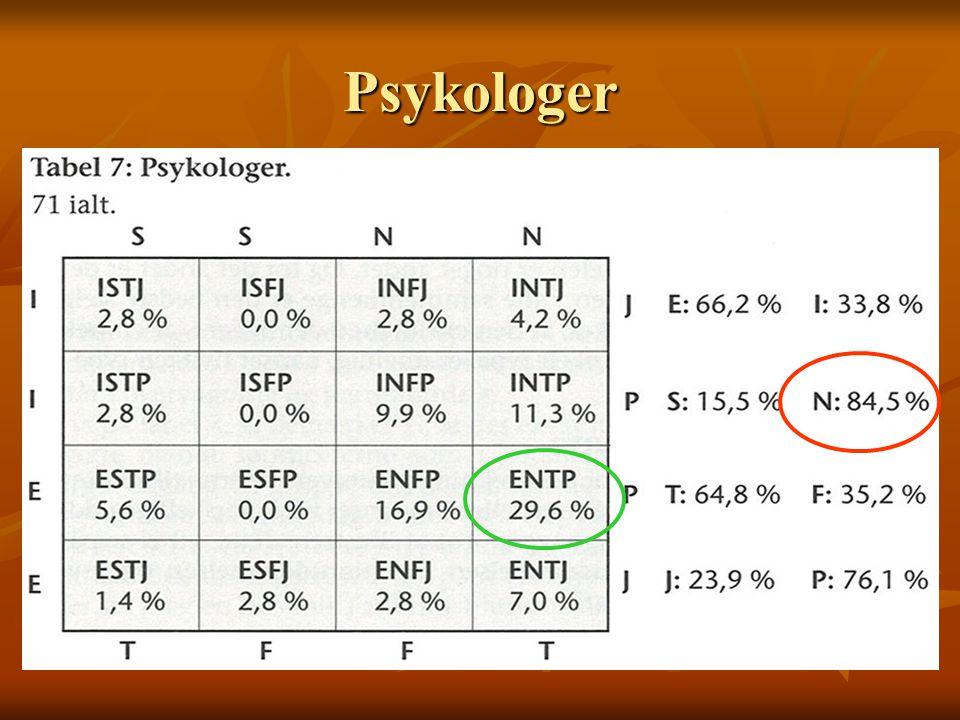 Psykologer