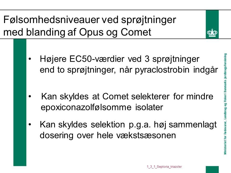 Følsomhedsniveauer ved sprøjtninger med blanding af Opus og Comet
