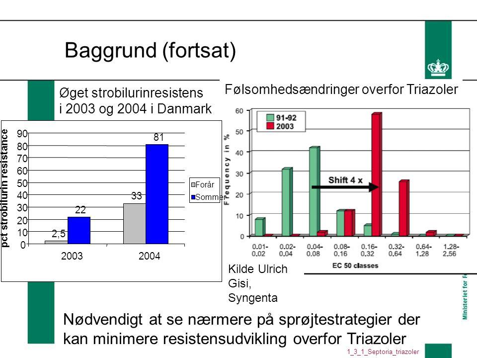Baggrund (fortsat) Kilde Ulrich Gisi, Syngenta. Følsomhedsændringer overfor Triazoler. Øget strobilurinresistens i 2003 og 2004 i Danmark.