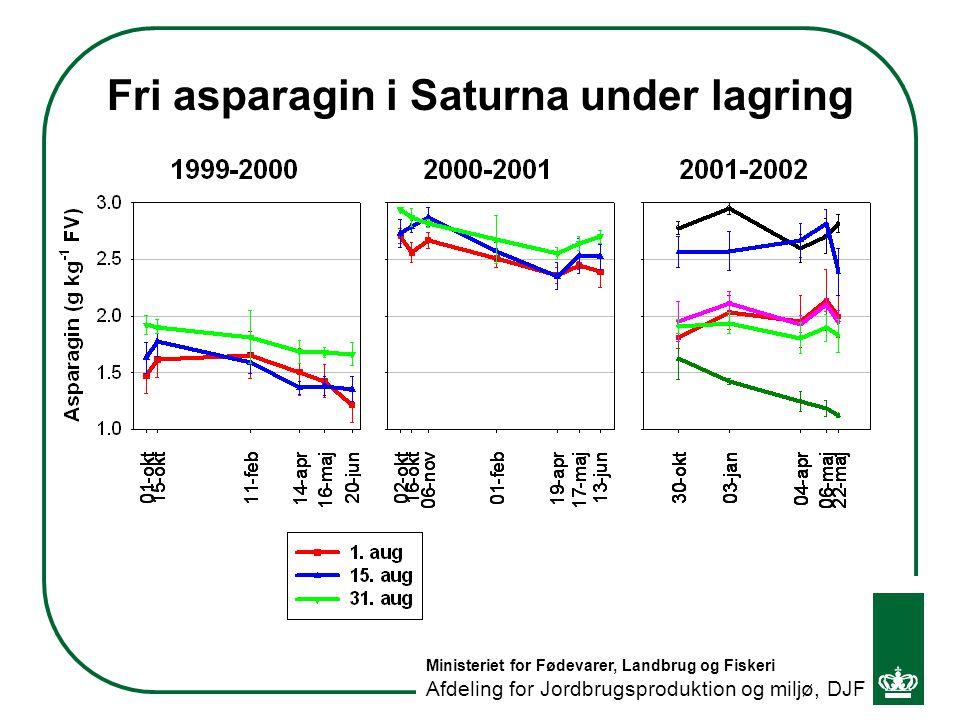 Fri asparagin i Saturna under lagring