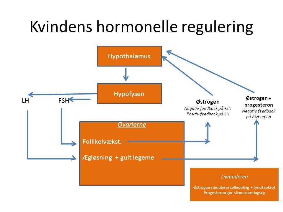 Kvindens hormonelle regulering