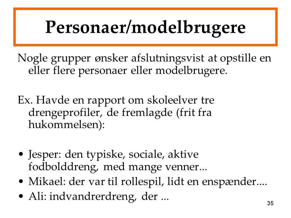Personaer/modelbrugere