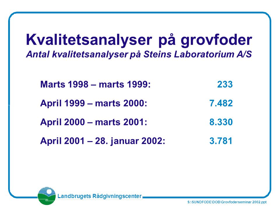 Kvalitetsanalyser på grovfoder Antal kvalitetsanalyser på Steins Laboratorium A/S
