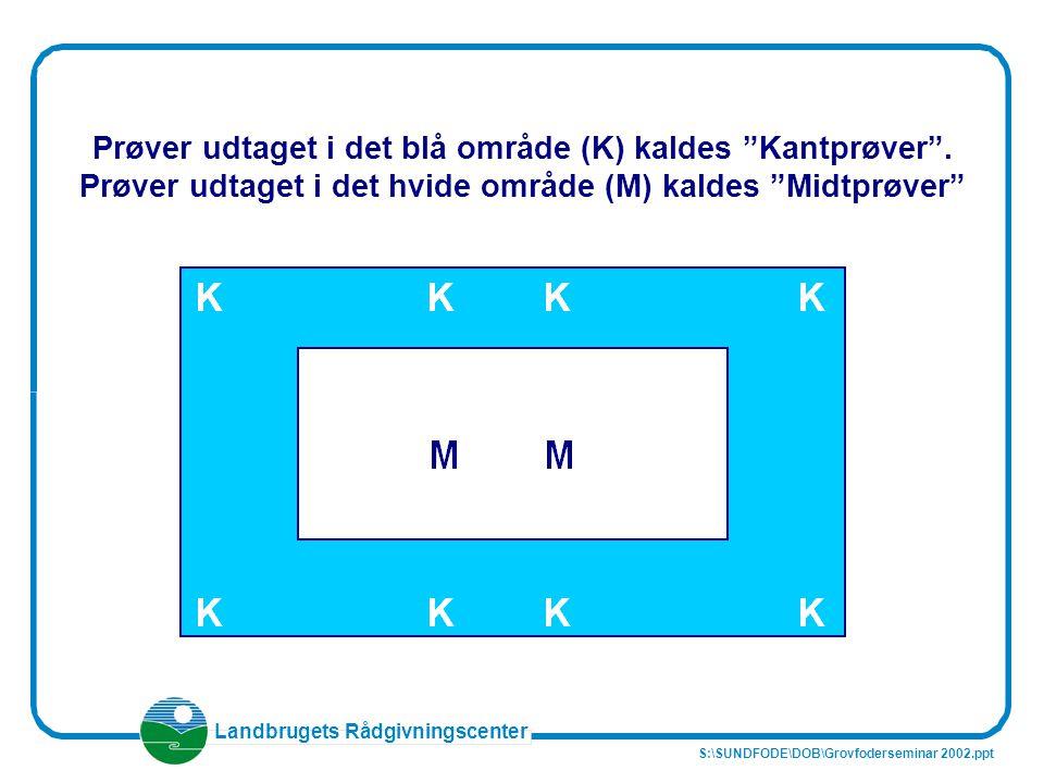 Prøver udtaget i det blå område (K) kaldes Kantprøver