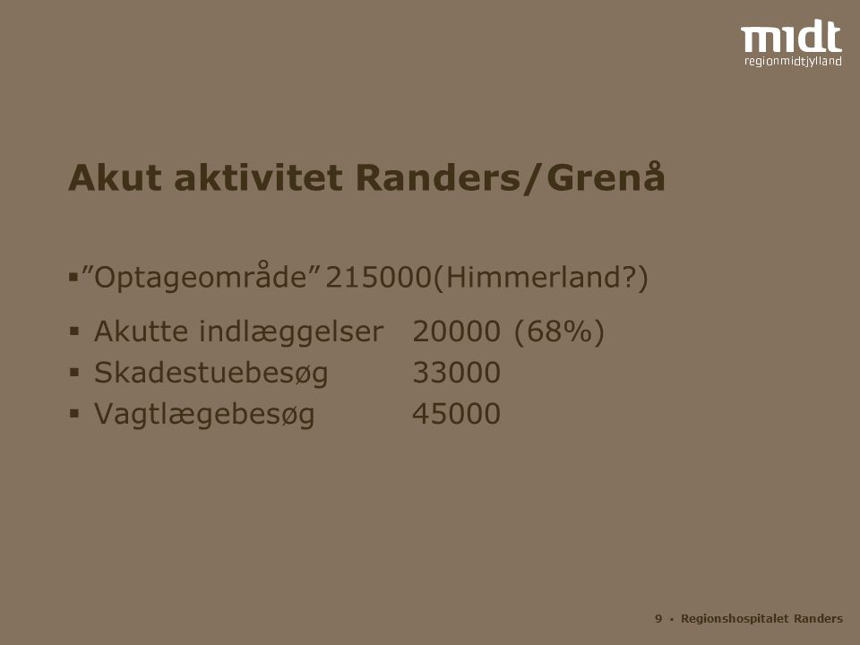 Akut aktivitet Randers/Grenå