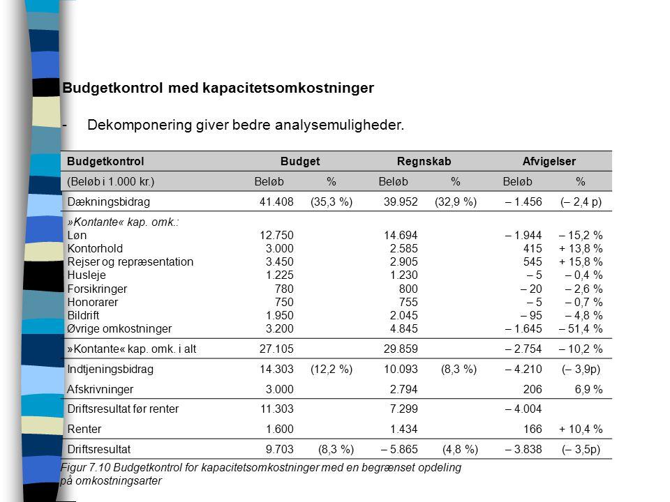 Budgetkontrol med kapacitetsomkostninger
