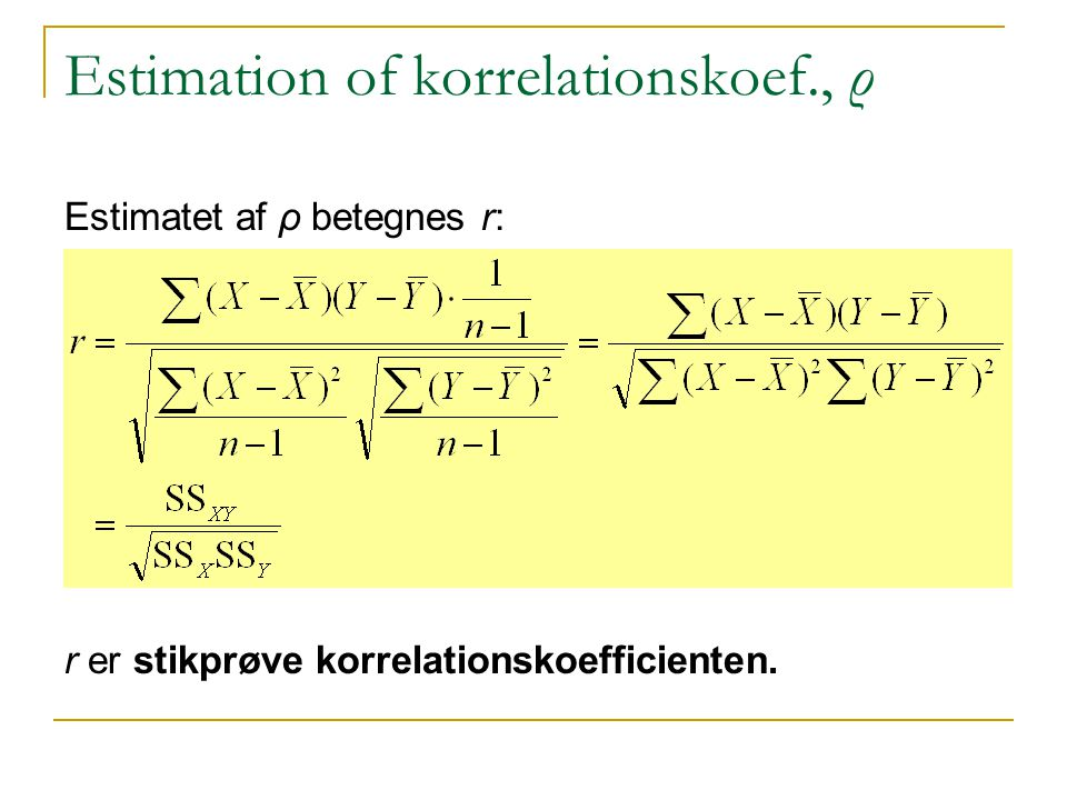 Estimation of korrelationskoef., ρ