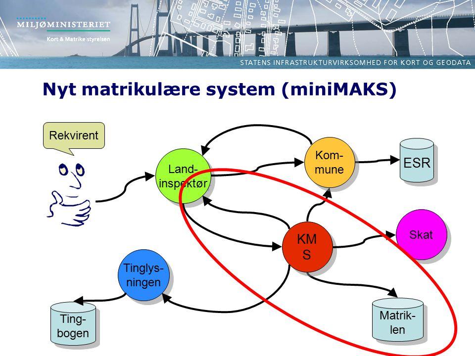 Nyt matrikulære system (miniMAKS)