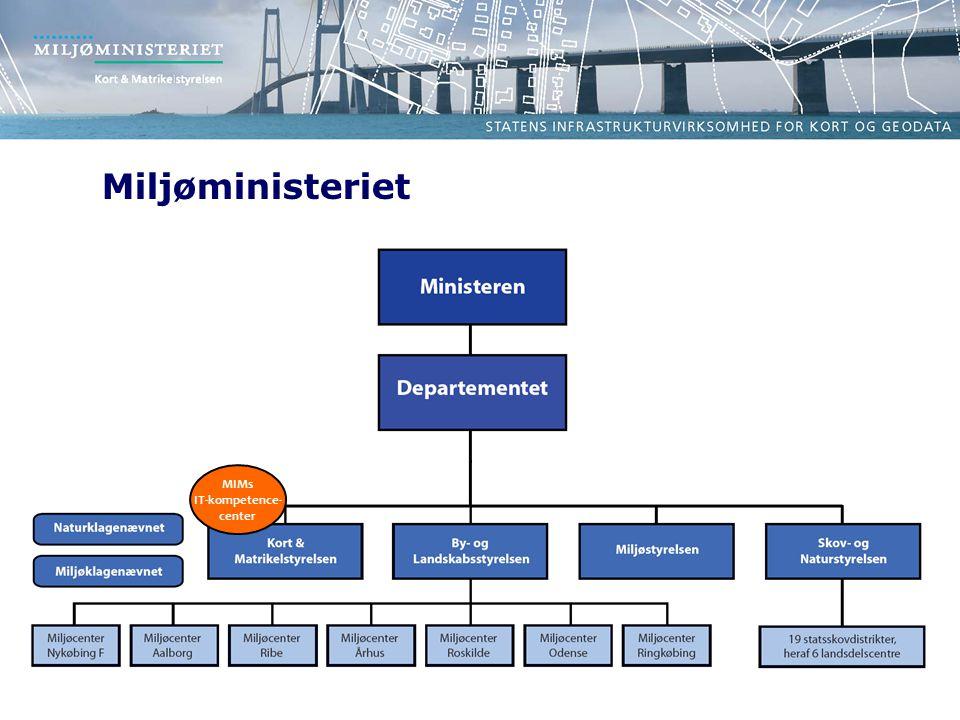 IT-kompetence- center