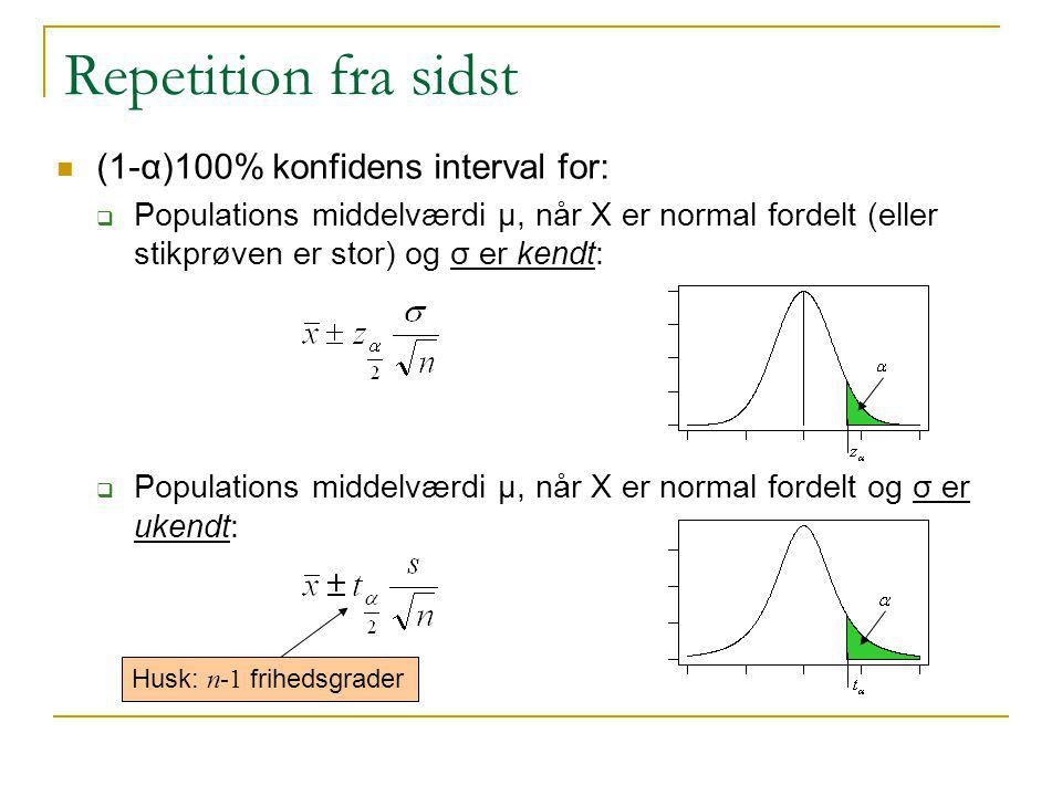 Repetition fra sidst (1-α)100% konfidens interval for: