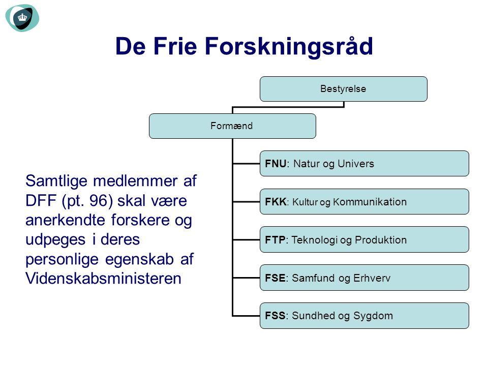 De Frie Forskningsråd Bestyrelse. Formænd. FNU: Natur og Univers. FKK: Kultur og Kommunikation. FTP: Teknologi og Produktion.