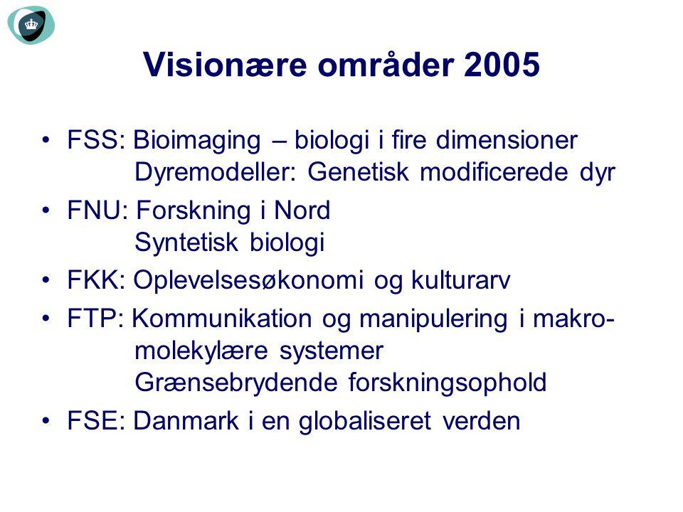 Visionære områder 2005 FSS: Bioimaging – biologi i fire dimensioner Dyremodeller: Genetisk modificerede dyr.