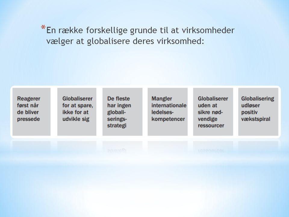 En række forskellige grunde til at virksomheder vælger at globalisere deres virksomhed: