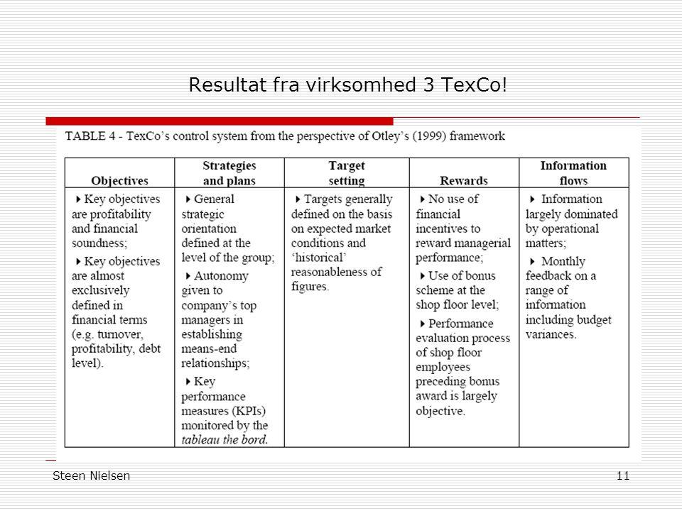 Resultat fra virksomhed 3 TexCo!