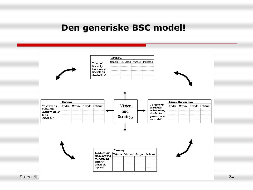 Den generiske BSC model!