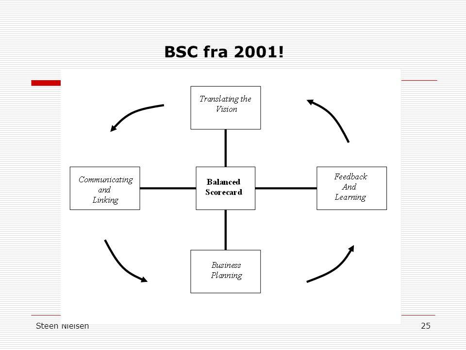 BSC fra 2001! Steen Nielsen